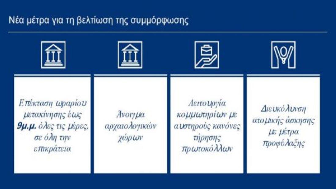 Δωρεάν τεστ για όλους τους Έλληνες κάθε βδομάδα από τα φαρμακεία, με χρήση ΑΜΚΑ